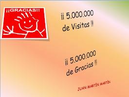 4.000.000 de visitas