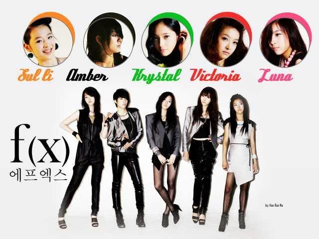 member f(x)