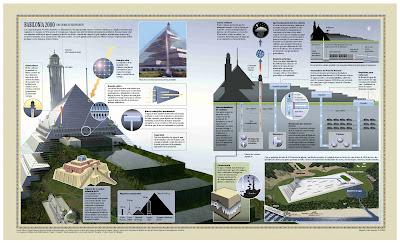Babilonia 2000 Alberto Vázquez Figueroa Energia Energy