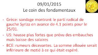 bourse de paris actualités 09/01/2015
