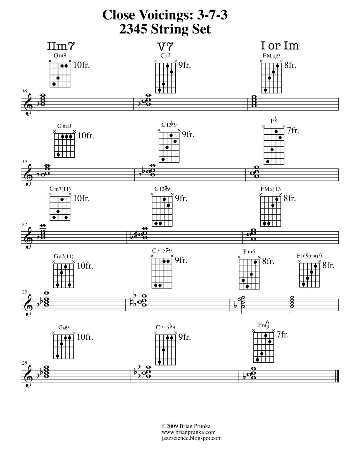 Jazz science practice ideas from the woodshed bill evans style rootless close voicings for guitar ii v i hexwebz Images