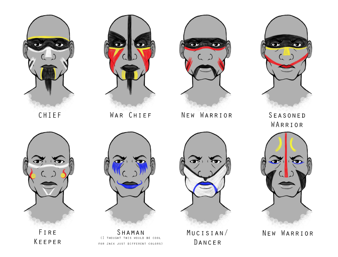 Tribal Face Paint Meaning