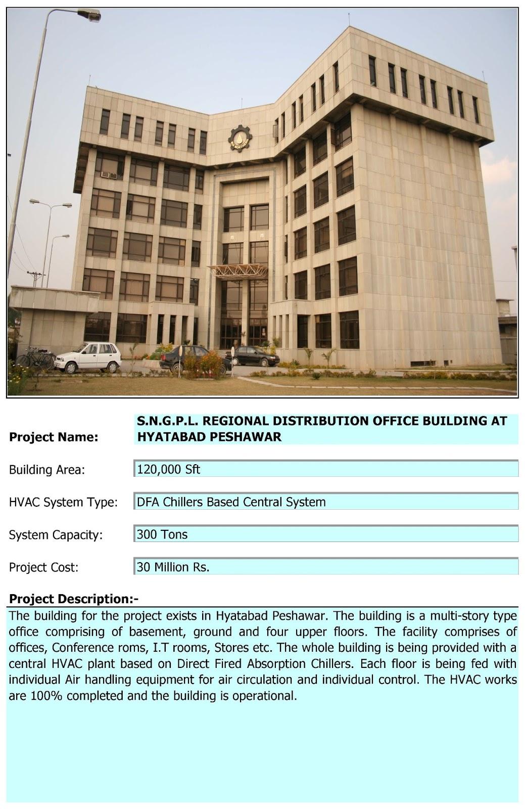 State Life Insurance Building  Head Office Karachi