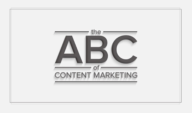 The ABC Of Content Marketing - #infographic