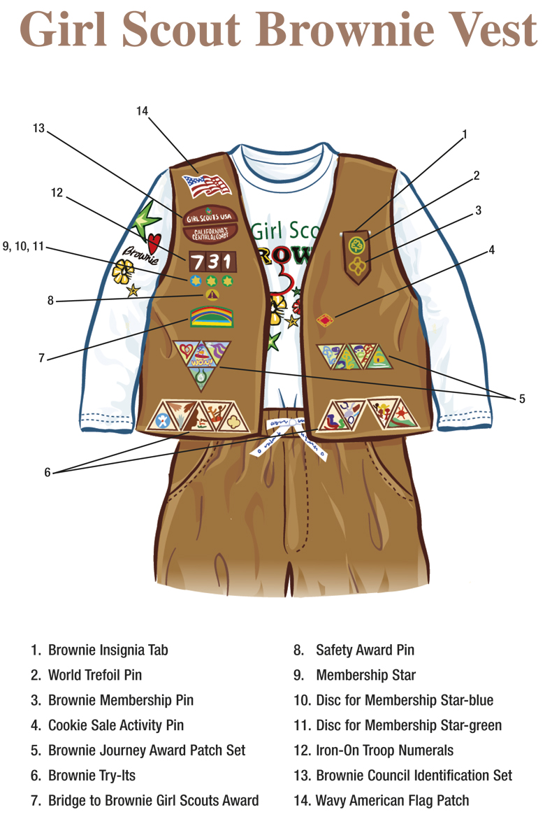 girl scout patches placement