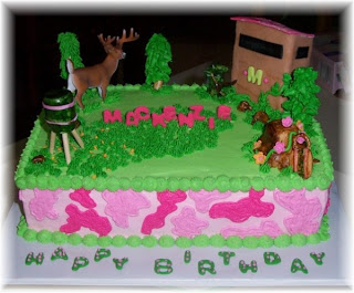 Camouflage Birthday Cakes For Girls