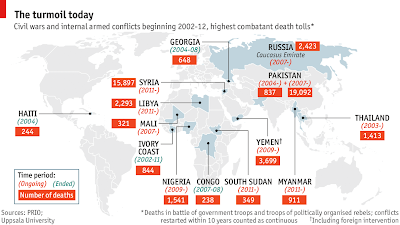 http://www.economist.com/news/briefing/21589431-bringing-end-conflicts-within-states-vexatious-history-provides-guide?zid=312&ah=da4ed4425e74339883d473adf5773841