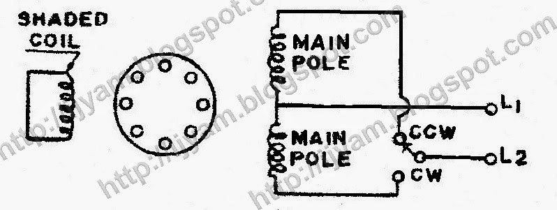 Reversing rotation by using one main pole at a time
