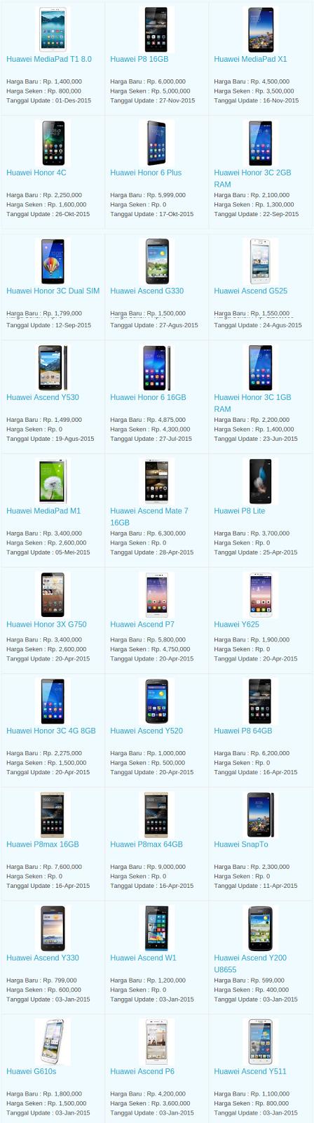 Daftar Harga Hp Huawei Desember 2015