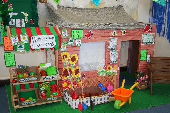 Classroom Decor Garden Theme : Gardening plants flowers themed classroom ideas