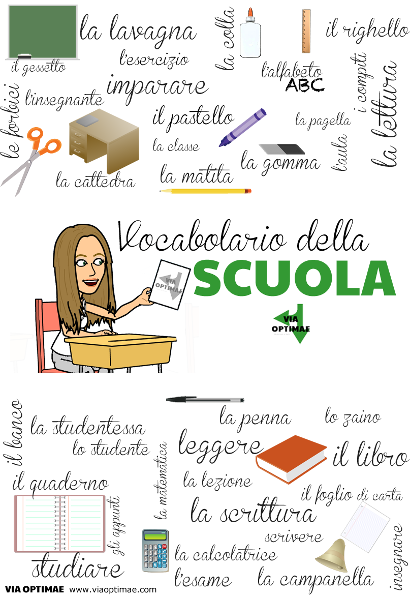 Vocabolario della scuola, School vocabulary on Via Optimae, Click for more: http://www.viaoptimae.com/2014/11/a-scuola-at-school-01.html