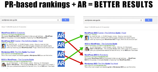 Google AuthorRank Example