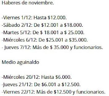 Cronograma de pago de sueldos y aguinaldo