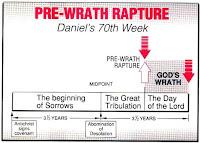Pre-Wrath Rapture Chart