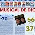 Una Imagen Especial De La vida musical de Diomedes Díaz