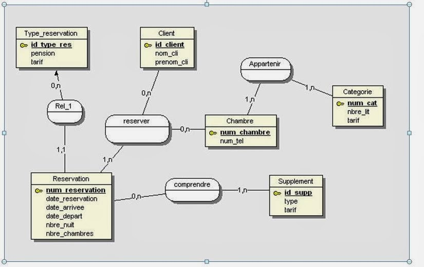 application of web 1.0 book pdf