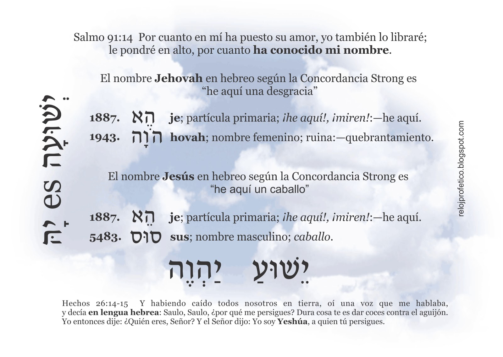 National Anthem of Israel - Wikisource