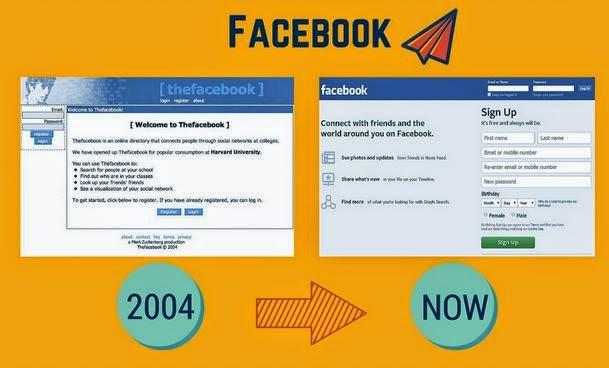 Facebook dahulu dan sekarang