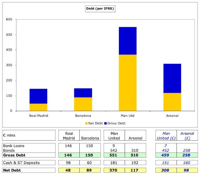 5+Debt+IFRS.jpg