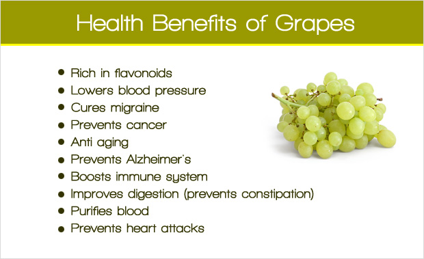 10 Health Benefits of Grape
