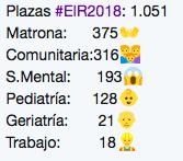 Plazas ofertadas EIR 2017/2018