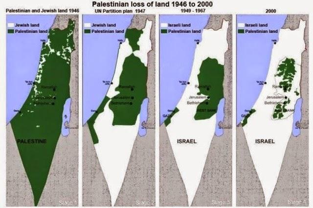 Sejarah Terjadinya Konflik Israel-Palestina di Gaza