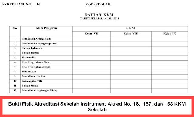 Bukti Fisik Akreditasi Sekolah Instrument Akred No. 16,  157, dan 158 KKM Sekolah