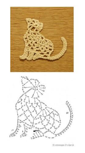 Crochetpedia 2d Crochet Cat Applique