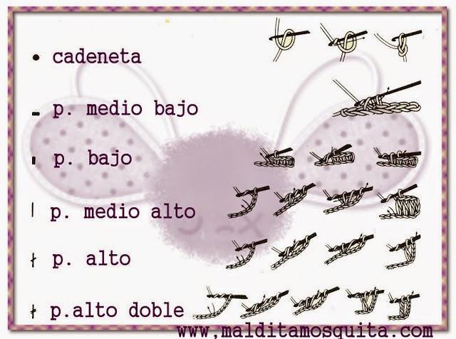 http://www.malditamosquita.com/p/tutoriales.html