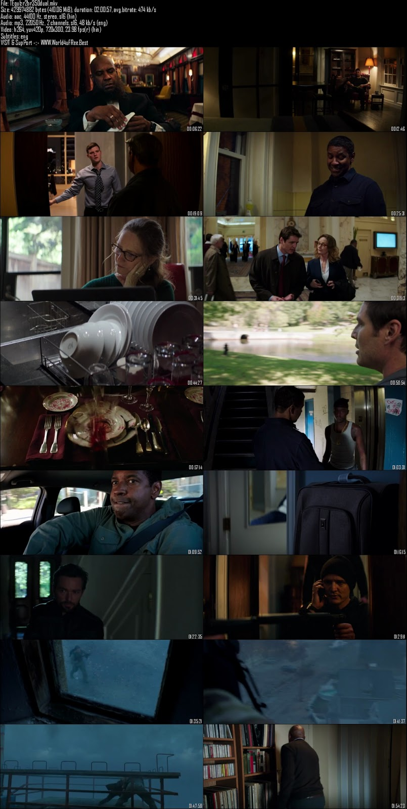 The Equalizer 2014 720p X264 Dual Audio Hindi English Movies