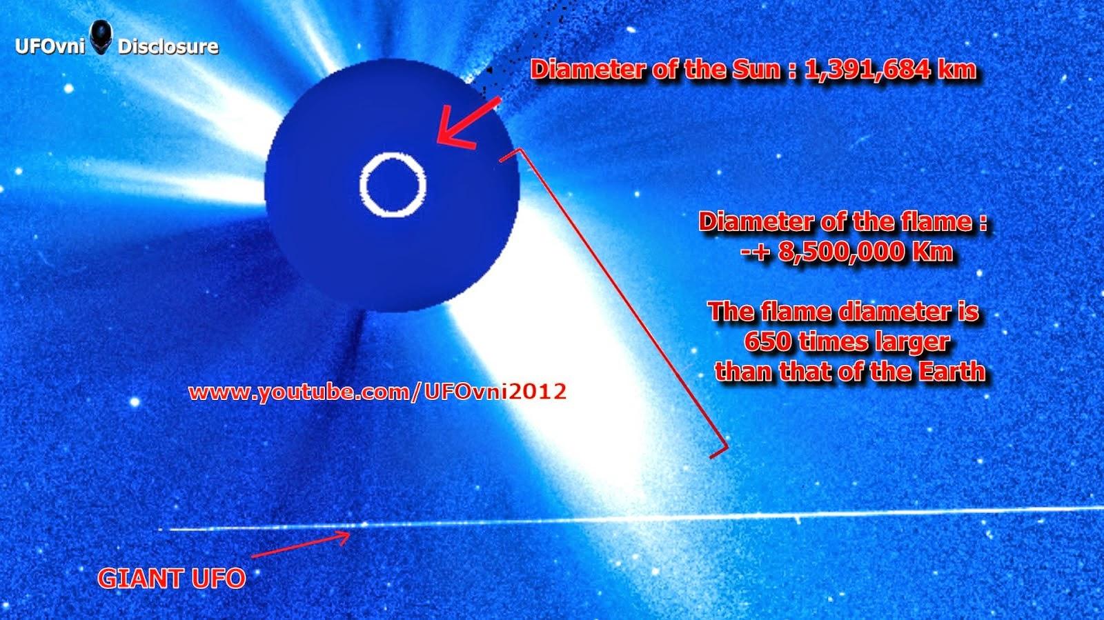 OVNI sphère géante invisible avec des boucliers près du soleil, le 23 novembre 2014