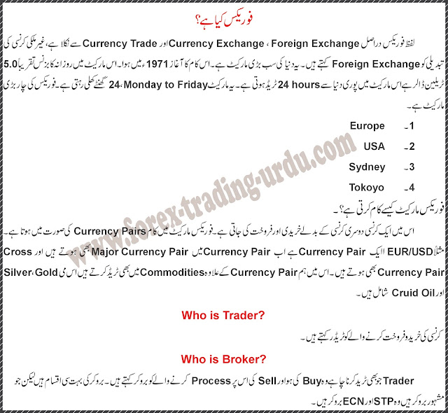 Learn forex trading in pakistan