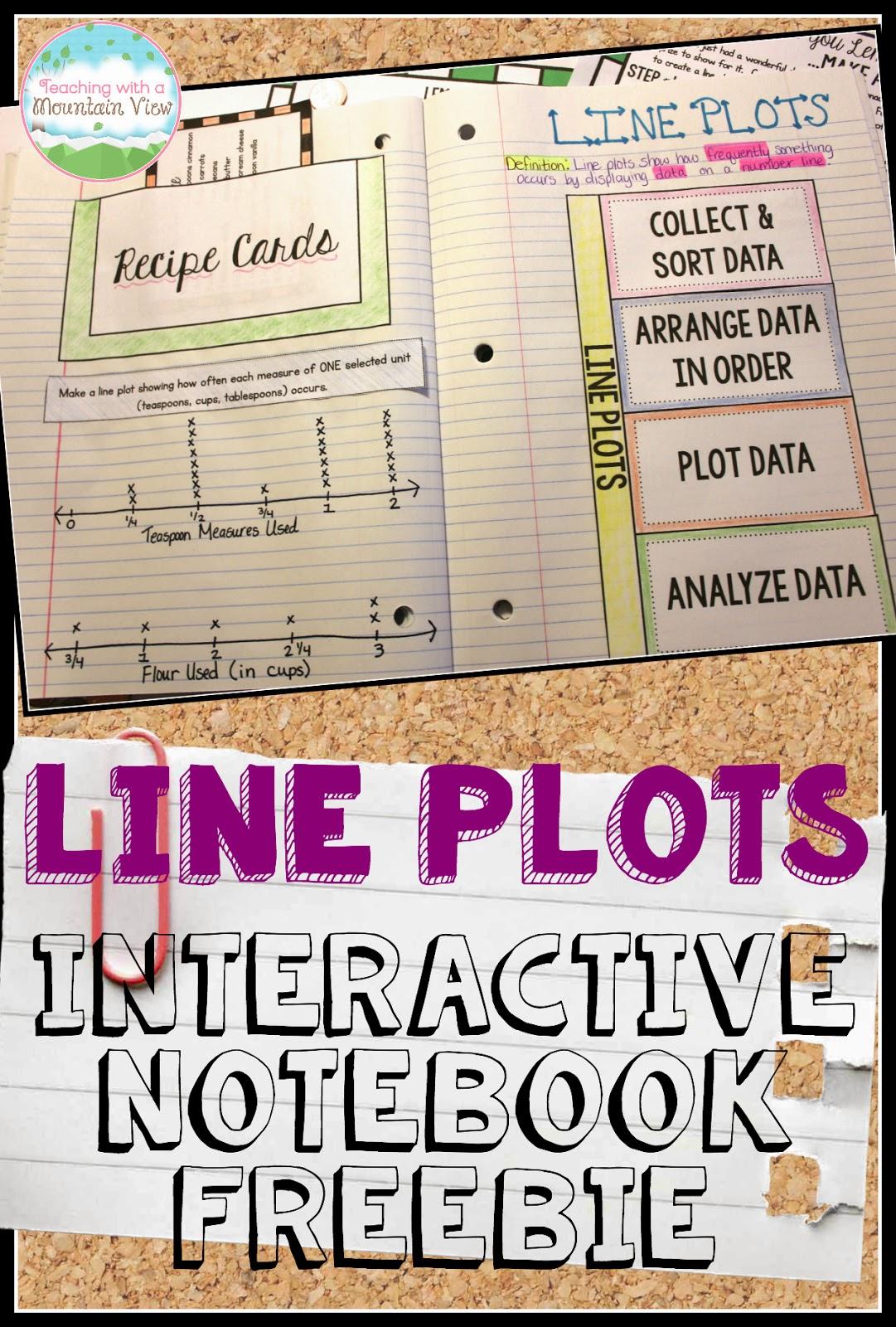 creating scatter plots worksheet