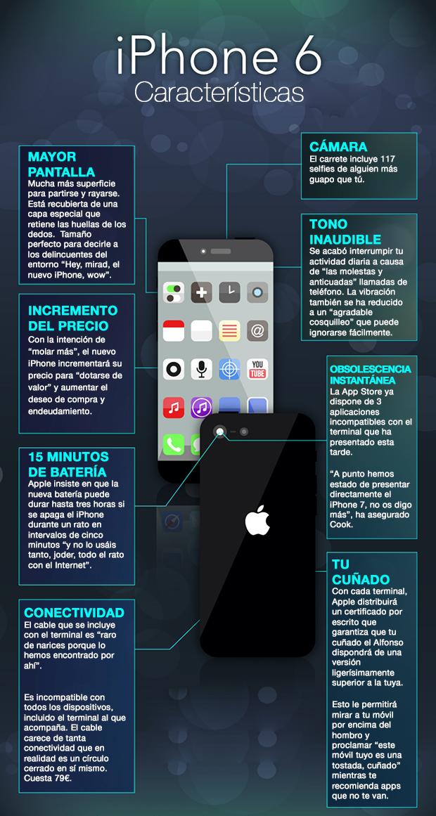 Características del iPhone 6