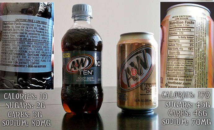 Diet Soda Comparison