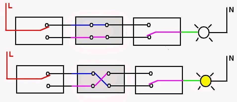 Coparoman interruptor de 4 v as - Tipos de interruptores de luz ...