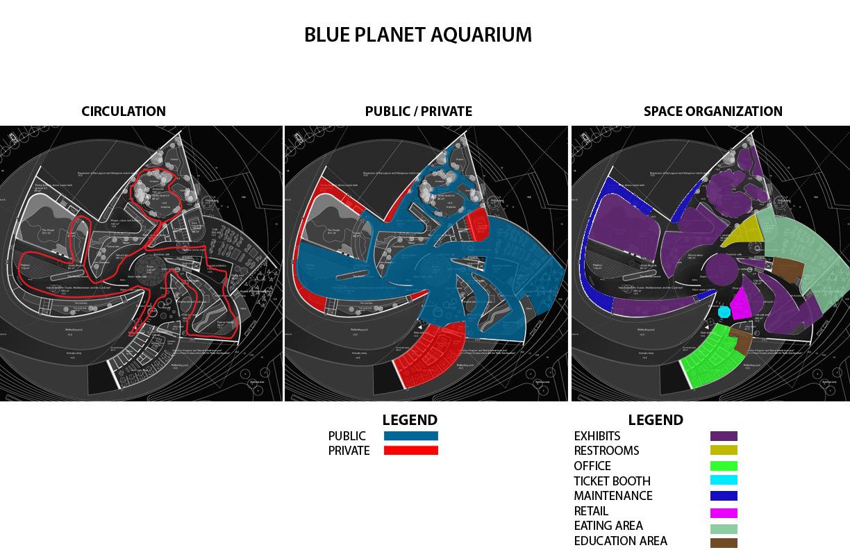 Circulation Public Vs Private Space Organization Arch