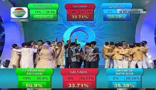 Pemenang Q Academy Indosiar