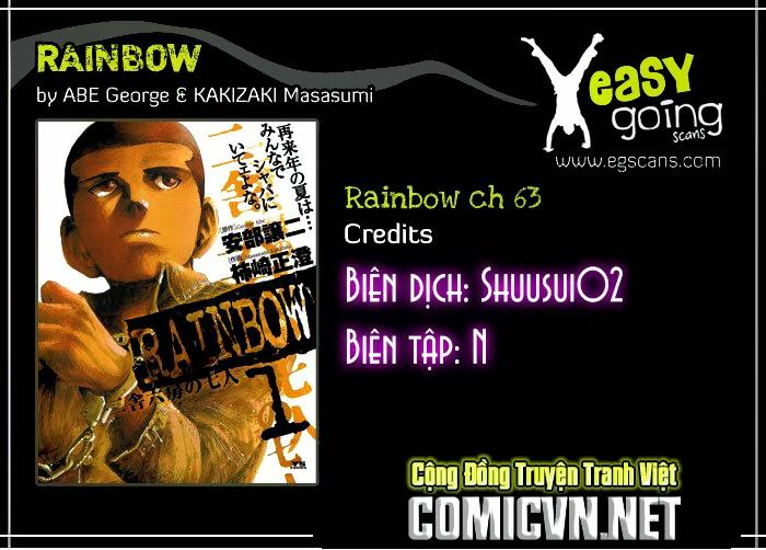 Rainbow chap 64 Trang 1 - p0sixspwn.com