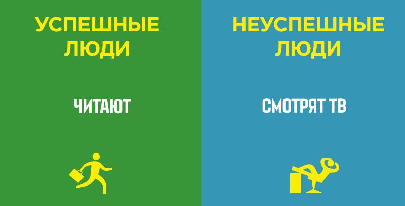 Отличия успешных людей от неуспешных (15 фото)