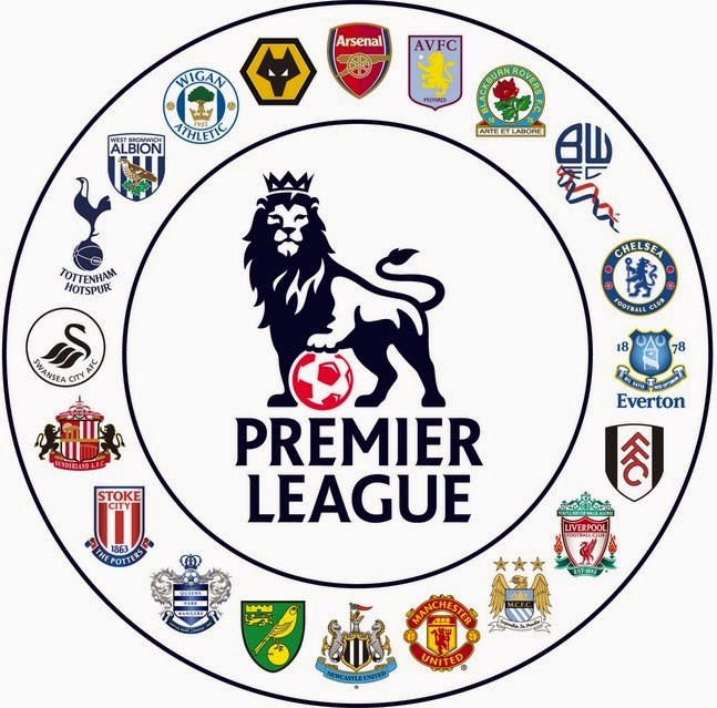 Jadwal pertandingan Liga Inggris 2015