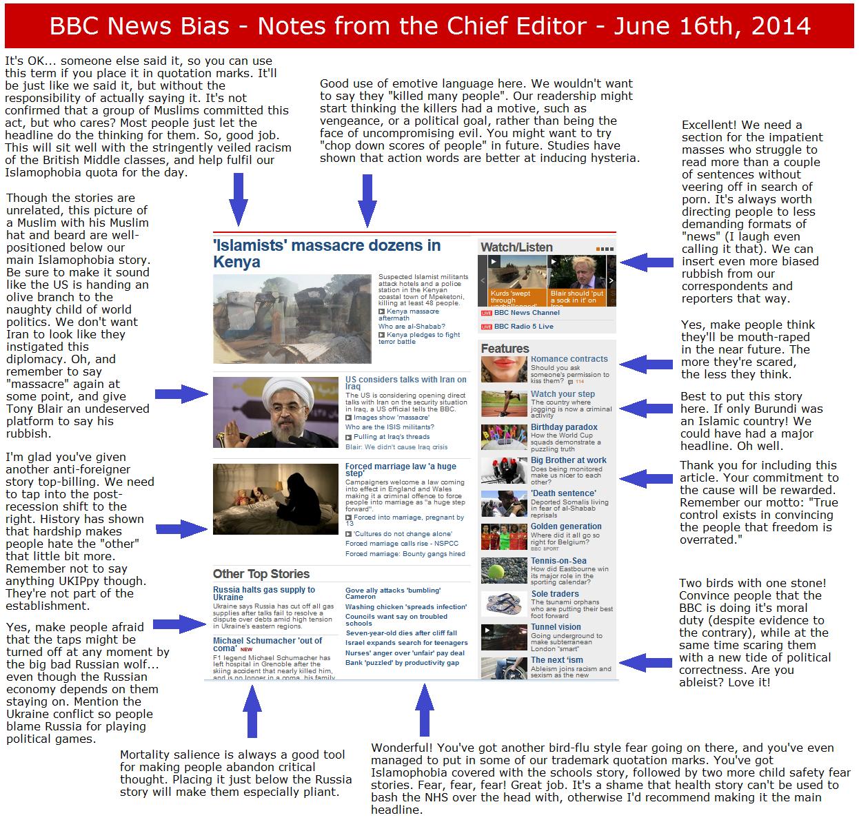 BBC News Bias