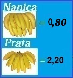Cotação da Banana  02/05 a 09/05