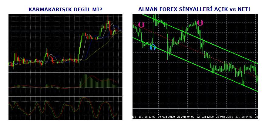 Gcm forex sinyalleri