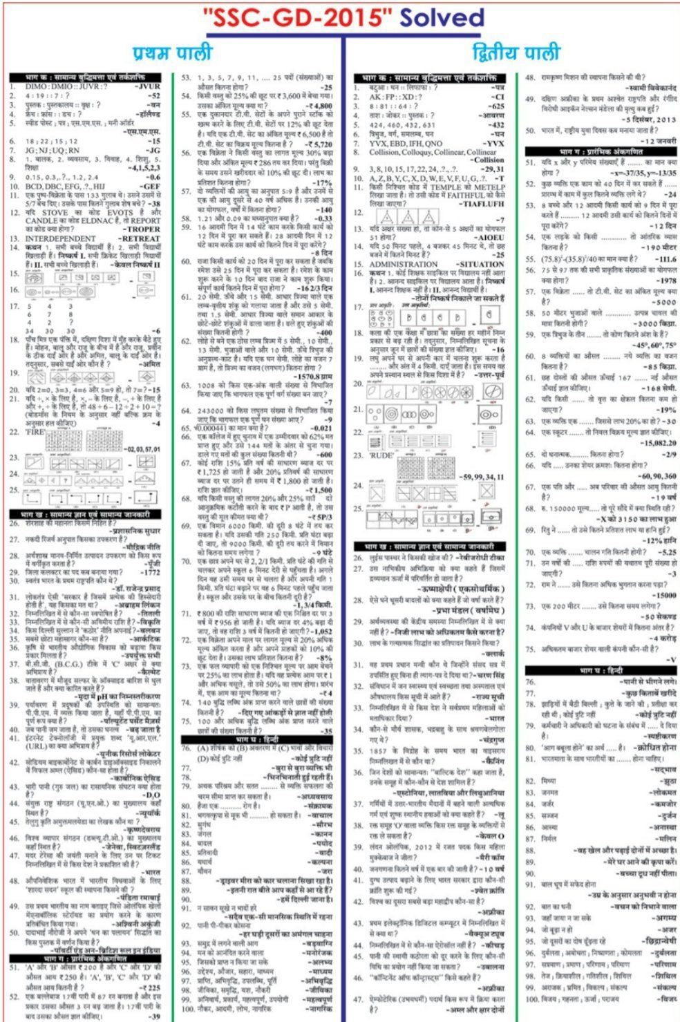 SSC Constable exam 2015 Answer key