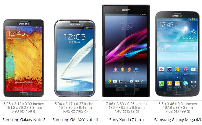 Comparison between the Galaxy Note 3 size with other phones