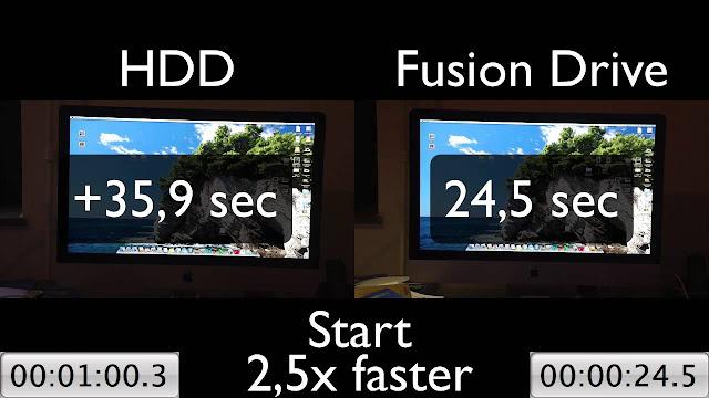сравнение Fusion Drive