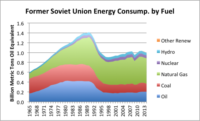 current relationship between us and soviet union