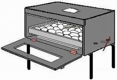 dalam pembuatan mesin tetas adalah kotak atau box mesin penetas