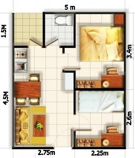 denah ukuran rumah type 36